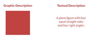 graphic-vs-textual