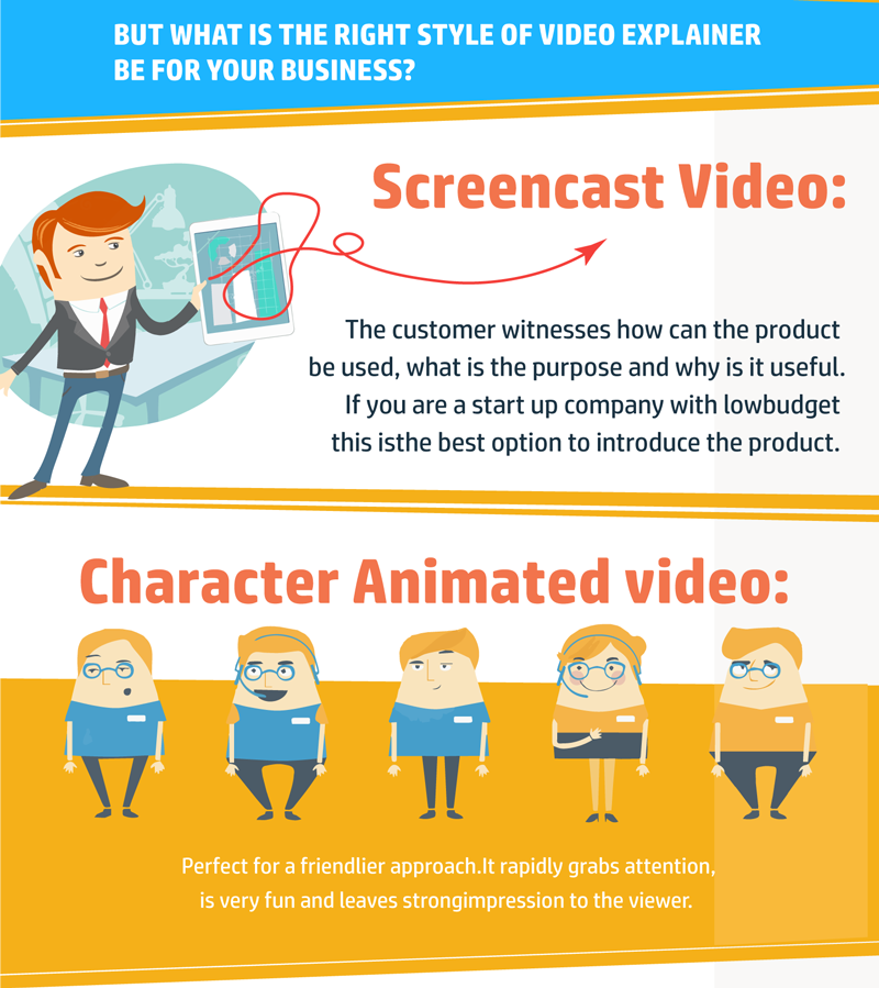 Character animated video and screencast video